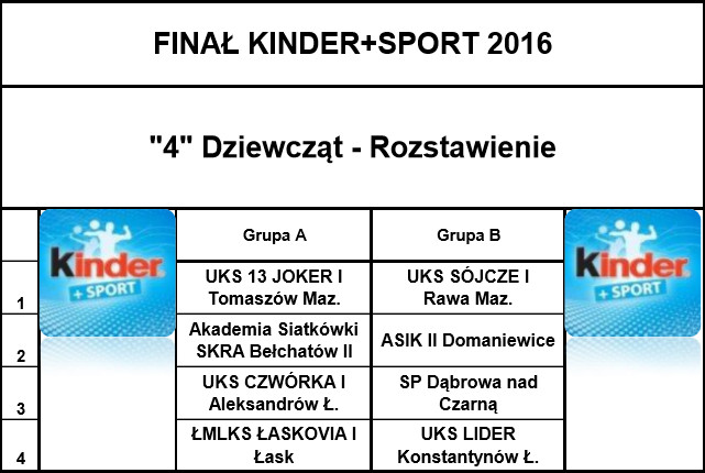 kinderki2016final4grupy